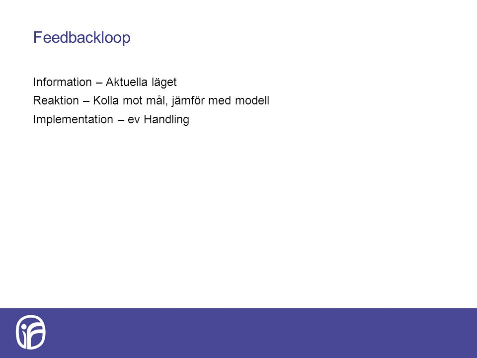 Feedbackloop Information – Aktuella läget Reaktion – Kolla mot mål, jämför med modell Implementation – ev Handling
