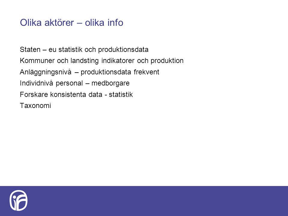 Olika aktörer – olika info Staten – eu statistik och produktionsdata Kommuner och landsting indikatorer och produktion Anläggningsnivå – produktionsda