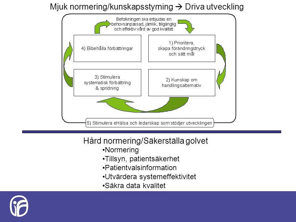 Normering Tillsyn, patientsäkerhet Patientvalsinformation Utvärdera systemeffektivitet Säkra data kvalitet Mjuk normering/kunskapsstyrning  Driva utv