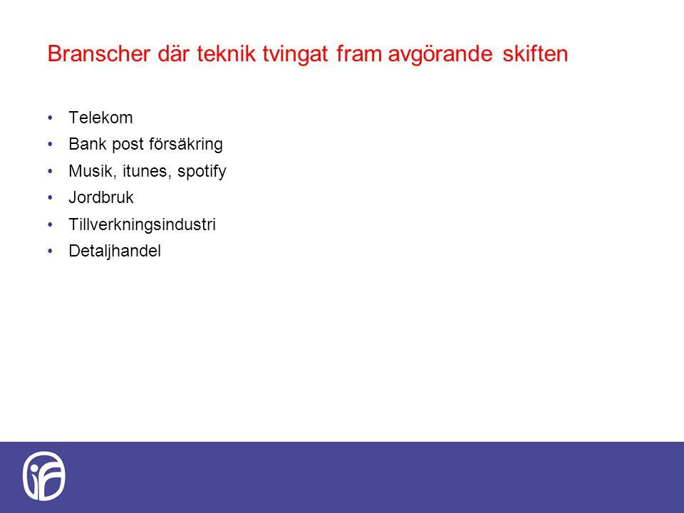 Branscher där teknik tvingat fram avgörande skiften Telekom Bank post försäkring Musik, itunes, spotify Jordbruk Tillverkningsindustri Detaljhandel