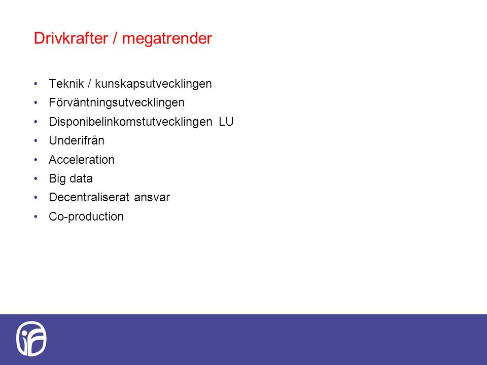 Drivkrafter / megatrender Teknik / kunskapsutvecklingen Förväntningsutvecklingen Disponibelinkomstutvecklingen LU Underifrån Acceleration Big data Dec