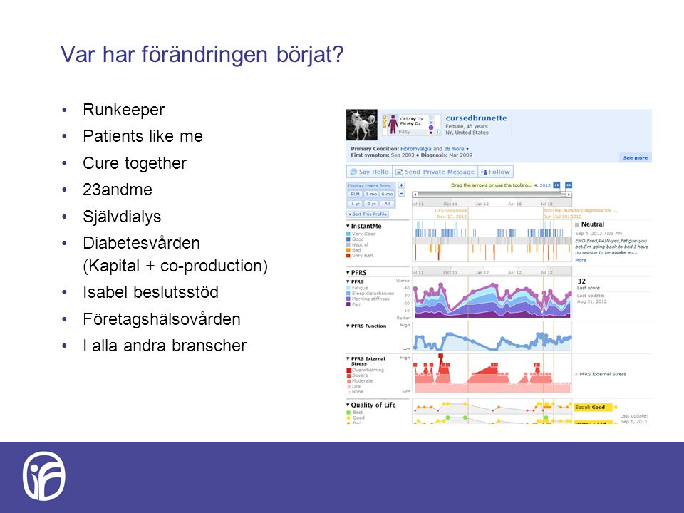 Var har förändringen börjat? Runkeeper Patients like me Cure together 23andme Självdialys Diabetesvården (Kapital + co-production) Isabel beslutsstöd