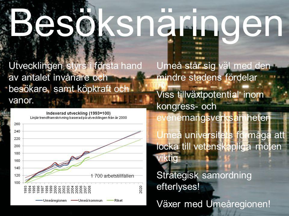 Umeå står sig väl med den mindre stadens fördelar Viss tillväxtpotential inom kongress- och evenemangsverksamheten Umeå universitets förmåga att locka till vetenskapliga möten viktig Strategisk samordning efterlyses.