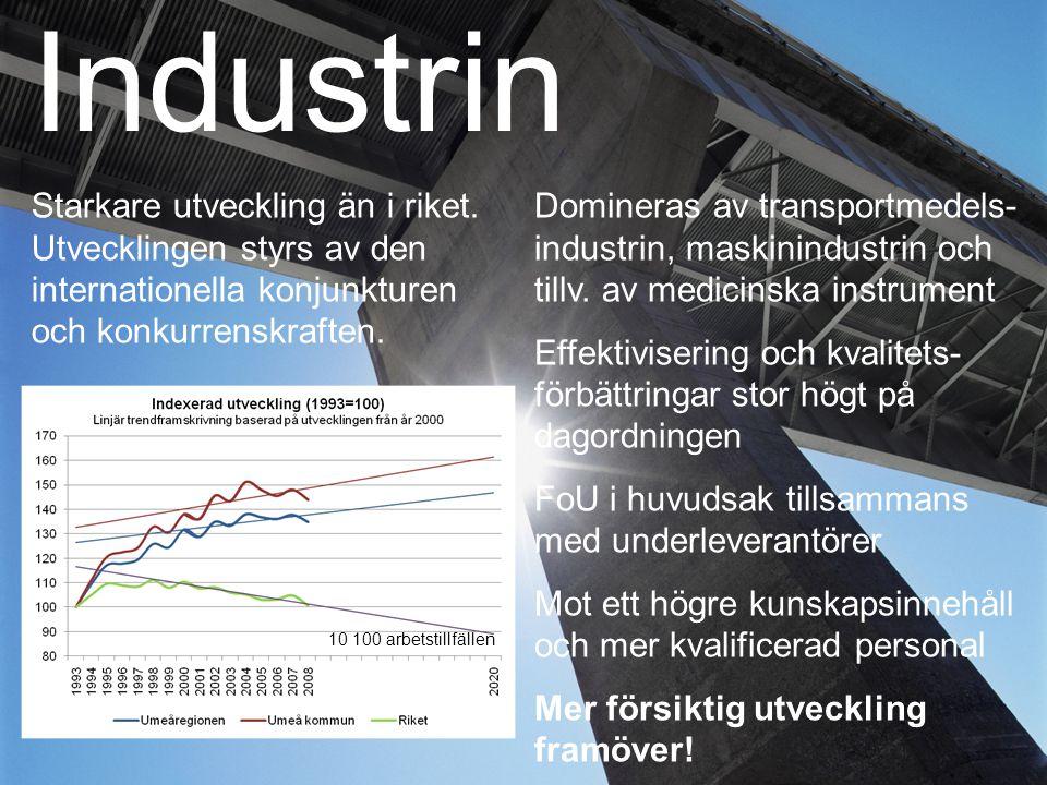 Domineras av transportmedels- industrin, maskinindustrin och tillv.