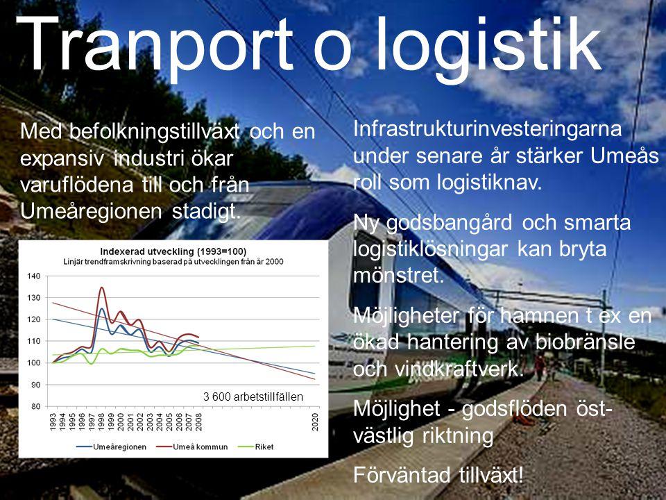 Tranport o logistik Infrastrukturinvesteringarna under senare år stärker Umeås roll som logistiknav.