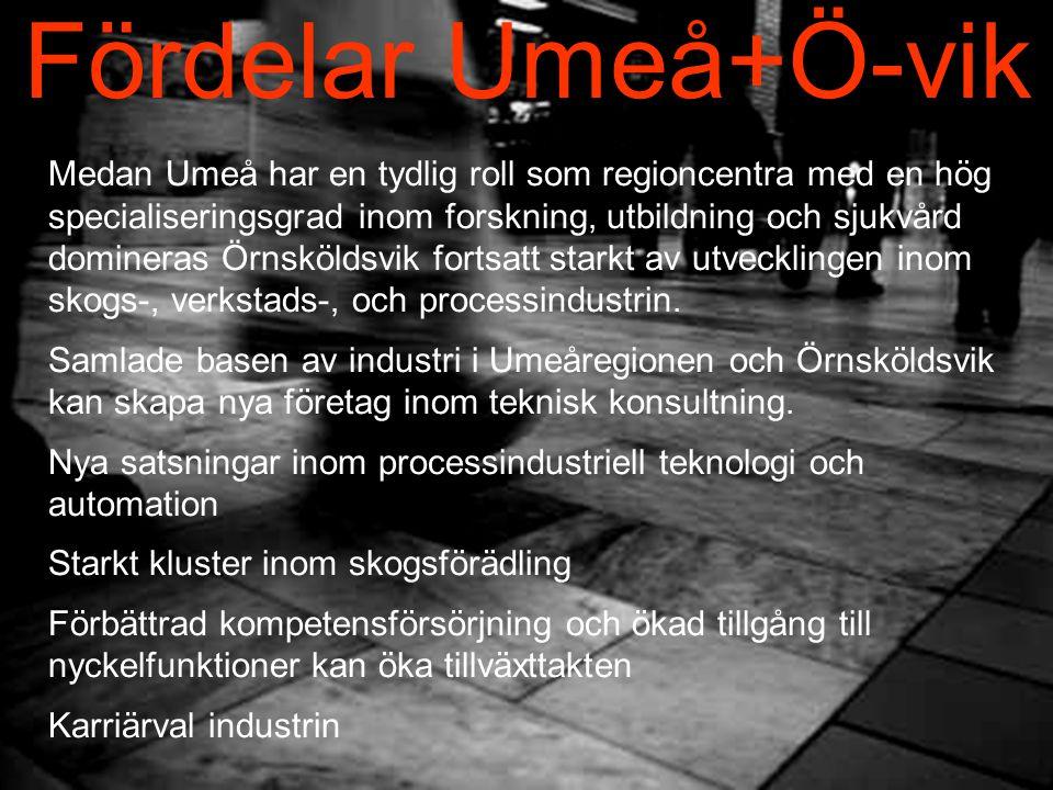 Fördelar Umeå+Ö-vik Medan Umeå har en tydlig roll som regioncentra med en hög specialiseringsgrad inom forskning, utbildning och sjukvård domineras Örnsköldsvik fortsatt starkt av utvecklingen inom skogs-, verkstads-, och processindustrin.