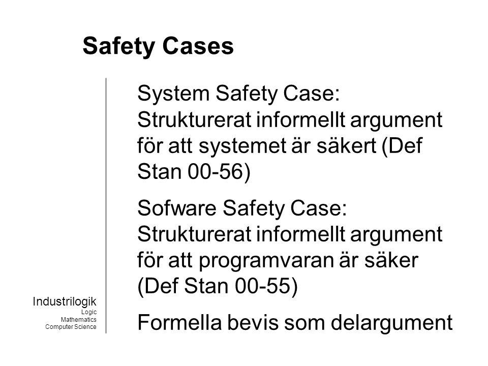 Industrilogik Logic Mathematics Computer Science Safety Cases System Safety Case: Strukturerat informellt argument för att systemet är säkert (Def Stan 00-56) Sofware Safety Case: Strukturerat informellt argument för att programvaran är säker (Def Stan 00-55) Formella bevis som delargument