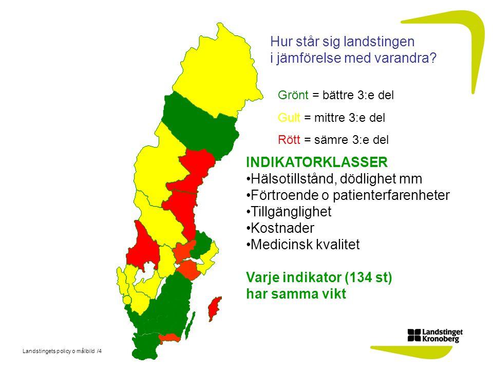 Landstingets policy o målbild /4 Hur står sig landstingen i jämförelse med varandra? INDIKATORKLASSER Hälsotillstånd, dödlighet mm Förtroende o patien