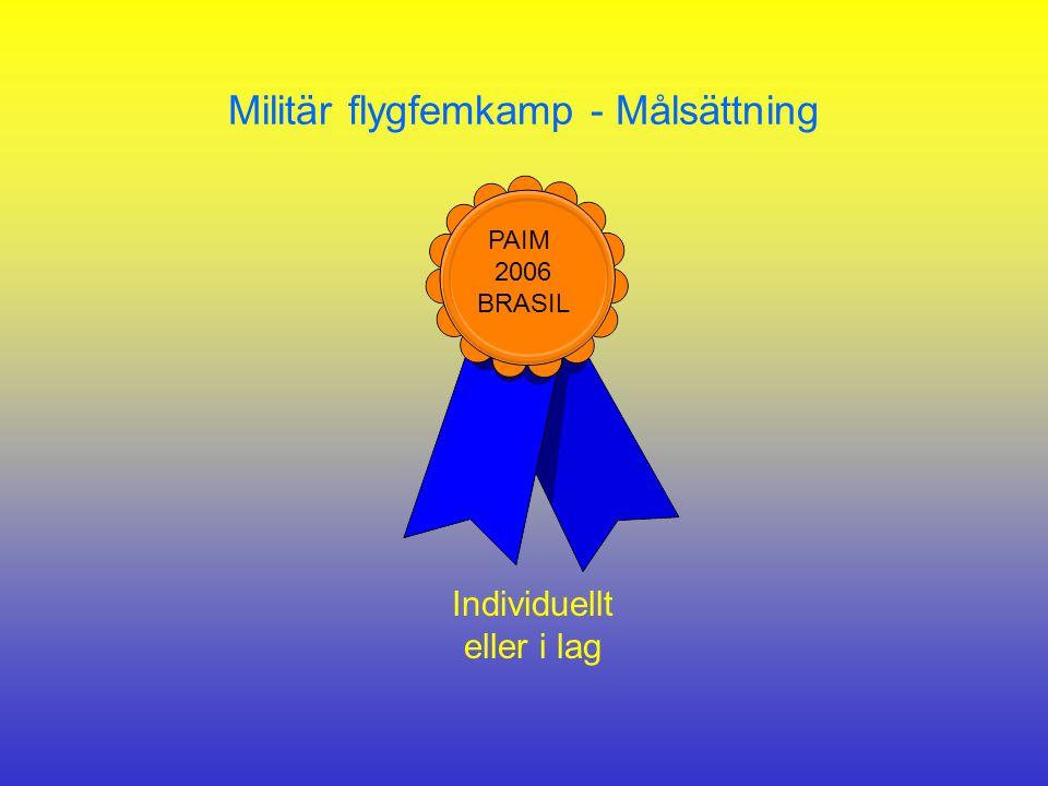 Militär flygfemkamp - Målsättning PAIM 2006 BRASIL Individuellt eller i lag