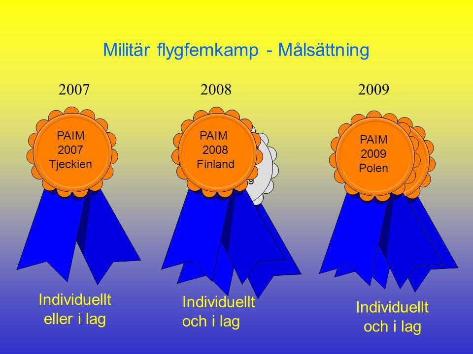 Militär flygfemkamp - Målsättning 2007 2008 2009 PAIM 2007 Tjeckien Individuellt eller i lag CISM 44rd Military Shooting 2009 PAIM 2008 Finland Individuellt och i lag Individuellt och i lag PAIM 2009 Polen