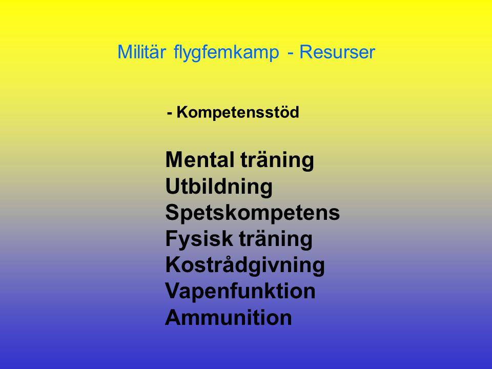 Mental träning Utbildning Spetskompetens Fysisk träning Kostrådgivning Vapenfunktion Ammunition - Kompetensstöd Militär flygfemkamp - Resurser