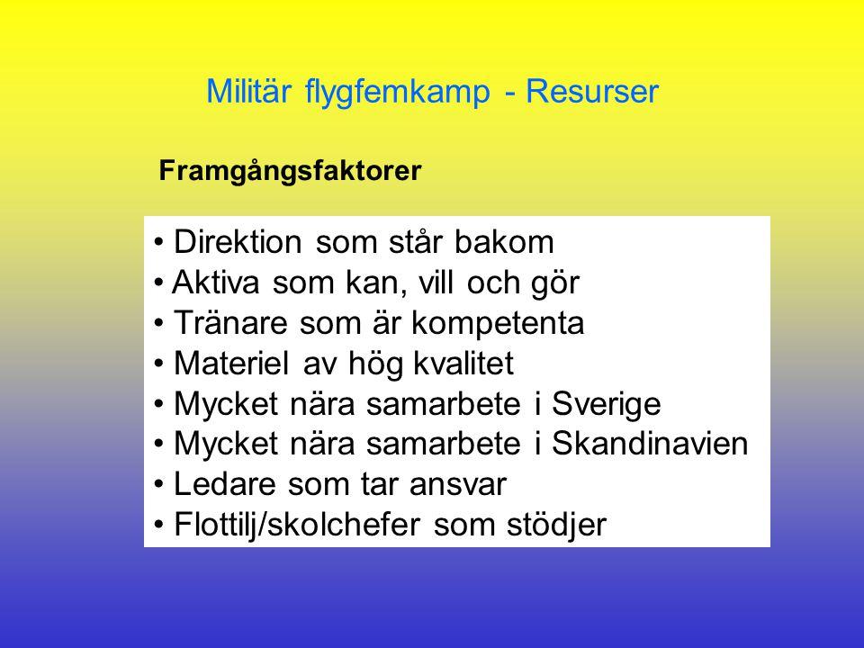 Militär flygfemkamp - Resurser Framgångsfaktorer Direktion som står bakom Aktiva som kan, vill och gör Tränare som är kompetenta Materiel av hög kvalitet Mycket nära samarbete i Sverige Mycket nära samarbete i Skandinavien Ledare som tar ansvar Flottilj/skolchefer som stödjer