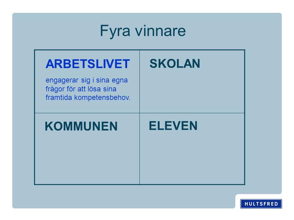 Fyra vinnare ARBETSLIVET engagerar sig i sina egna frågor för att lösa sina framtida kompetensbehov.