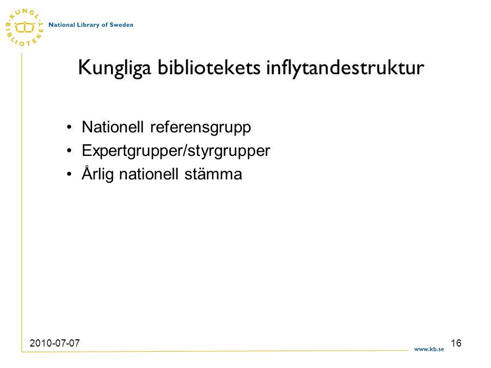 www.kb.se 2010-07-0716 Kungliga bibliotekets inflytandestruktur Nationell referensgrupp Expertgrupper/styrgrupper Årlig nationell stämma