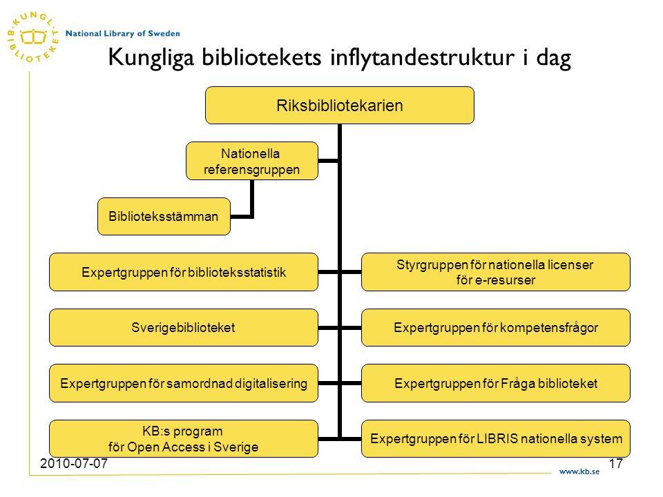 www.kb.se 2010-07-0717 Kungliga bibliotekets inflytandestruktur i dag Riksbibliotekarien Expertgruppen för biblioteksstatistik Styrgruppen för natione