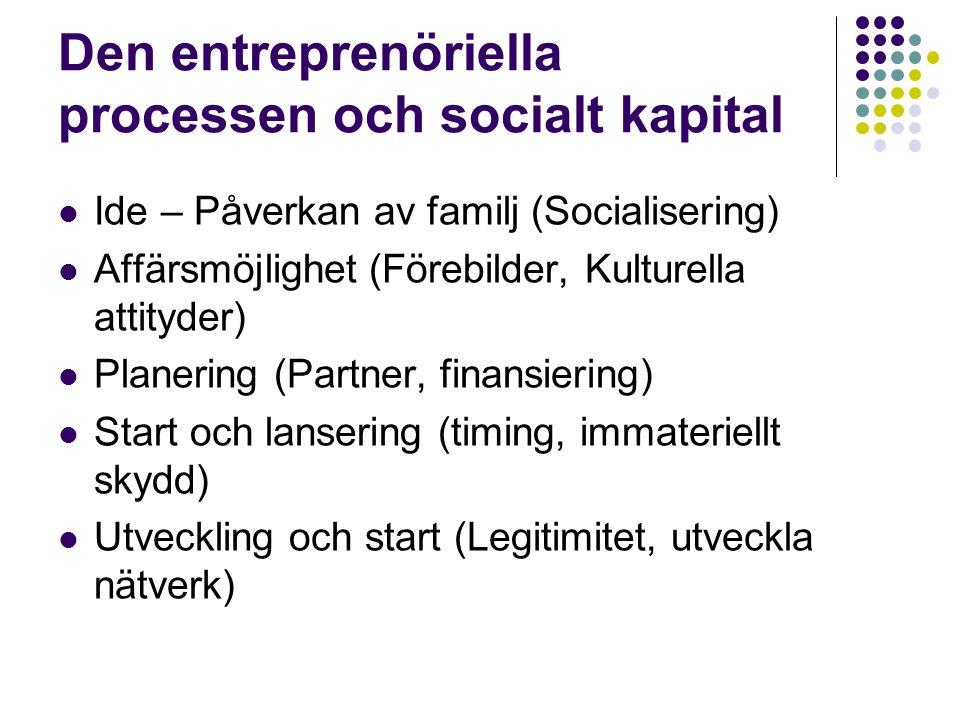 Den entreprenöriella processen och socialt kapital Ide – Påverkan av familj (Socialisering) Affärsmöjlighet (Förebilder, Kulturella attityder) Planering (Partner, finansiering) Start och lansering (timing, immateriellt skydd) Utveckling och start (Legitimitet, utveckla nätverk)
