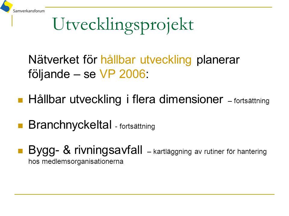 Utvecklingsprojekt Nätverket för hållbar utveckling planerar följande – se VP 2006: Hållbar utveckling i flera dimensioner – fortsättning Branchnyckeltal - fortsättning Bygg- & rivningsavfall – kartläggning av rutiner för hantering hos medlemsorganisationerna
