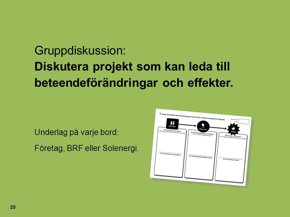 20 Gruppdiskussion: Diskutera projekt som kan leda till beteendeförändringar och effekter. Underlag på varje bord: Företag, BRF eller Solenergi.