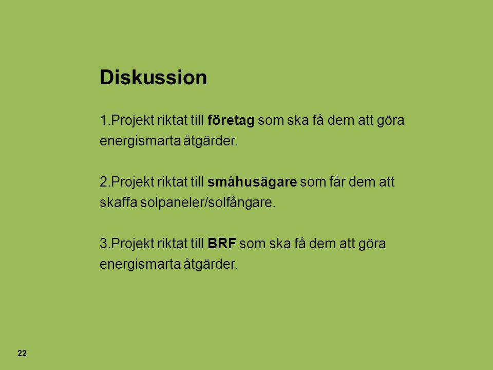 22 Diskussion 1.Projekt riktat till företag som ska få dem att göra energismarta åtgärder. 2.Projekt riktat till småhusägare som får dem att skaffa so