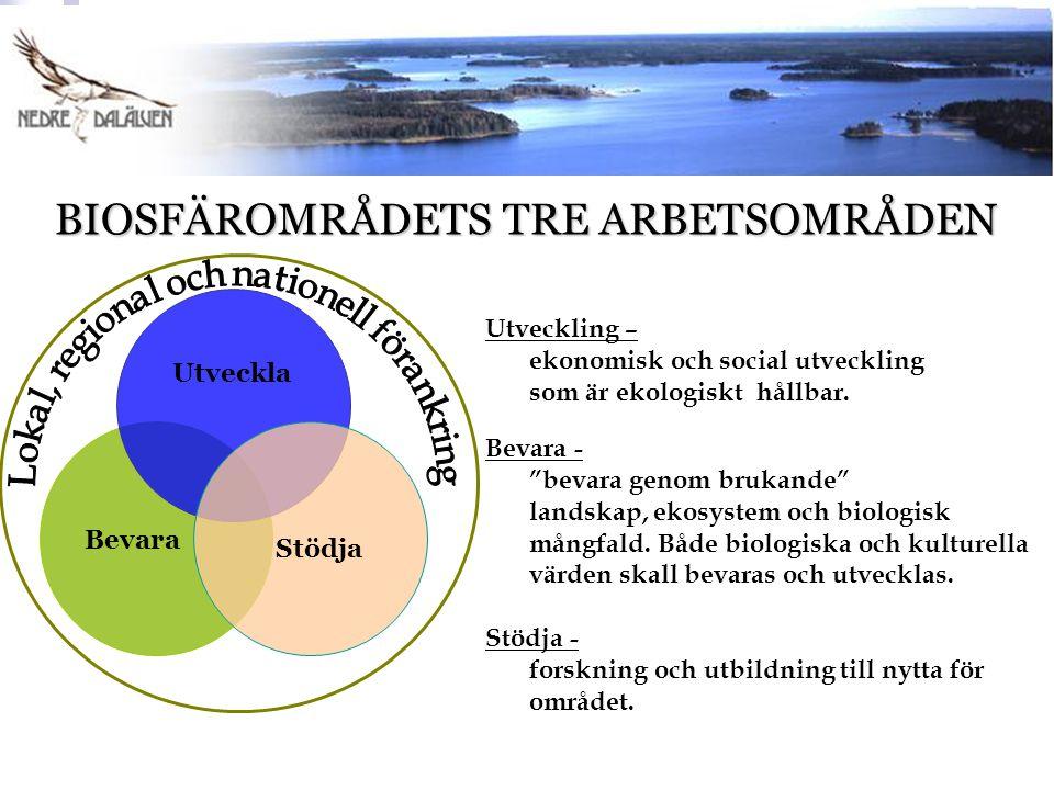 """BIOSFÄROMRÅDETS TRE ARBETSOMRÅDEN Stödja Bevara Utveckling – ekonomisk och social utveckling som är ekologiskt hållbar. Bevara - """"bevara genom brukand"""