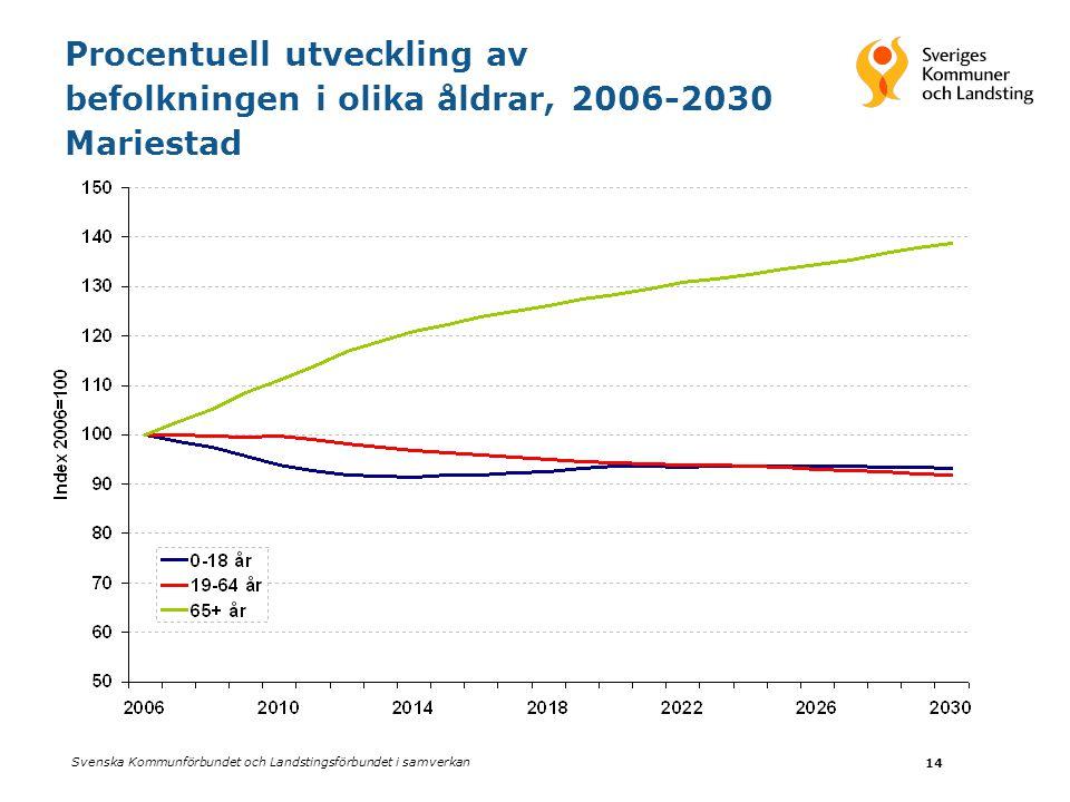 Svenska Kommunförbundet och Landstingsförbundet i samverkan 14 Procentuell utveckling av befolkningen i olika åldrar, 2006-2030 Mariestad