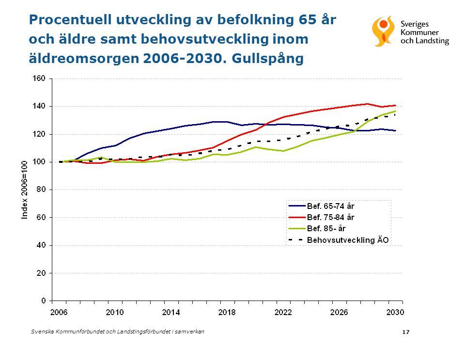 Svenska Kommunförbundet och Landstingsförbundet i samverkan 17 Procentuell utveckling av befolkning 65 år och äldre samt behovsutveckling inom äldreom
