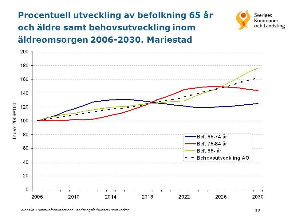 Svenska Kommunförbundet och Landstingsförbundet i samverkan 18 Procentuell utveckling av befolkning 65 år och äldre samt behovsutveckling inom äldreomsorgen 2006-2030.