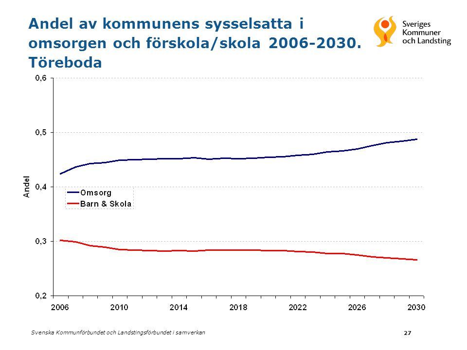 Svenska Kommunförbundet och Landstingsförbundet i samverkan 27 Andel av kommunens sysselsatta i omsorgen och förskola/skola 2006-2030. Töreboda