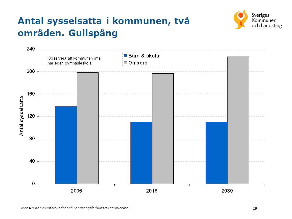 Svenska Kommunförbundet och Landstingsförbundet i samverkan 29 Antal sysselsatta i kommunen, två områden. Gullspång Observera att kommunen inte har eg