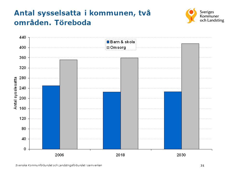 Svenska Kommunförbundet och Landstingsförbundet i samverkan 31 Antal sysselsatta i kommunen, två områden. Töreboda