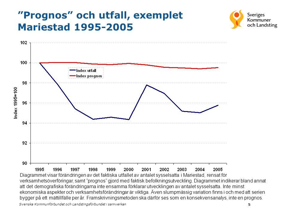Svenska Kommunförbundet och Landstingsförbundet i samverkan 5 Prognos och utfall, exemplet Mariestad 1995-2005 Diagrammet visar förändringen av det faktiska utfallet av antalet sysselsatta i Mariestad, rensat för verksamhetsöverföringar, samt prognos gjord med faktisk befolkningsutveckling.