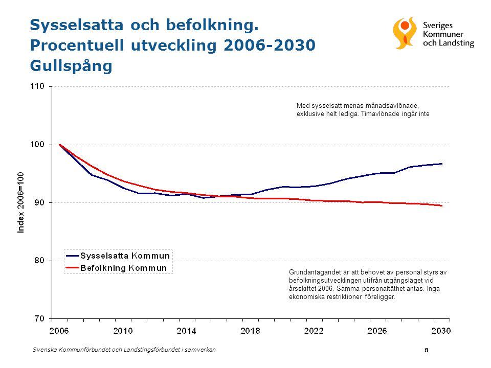 Svenska Kommunförbundet och Landstingsförbundet i samverkan 8 Sysselsatta och befolkning. Procentuell utveckling 2006-2030 Gullspång Med sysselsatt me