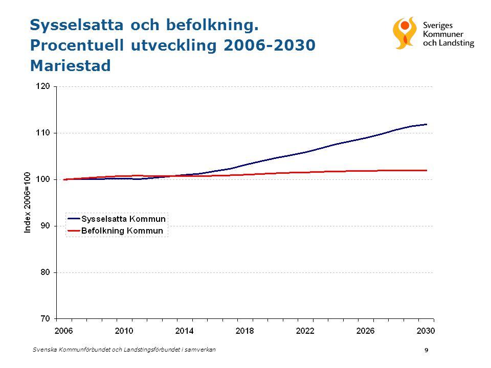 Svenska Kommunförbundet och Landstingsförbundet i samverkan 9 Sysselsatta och befolkning. Procentuell utveckling 2006-2030 Mariestad