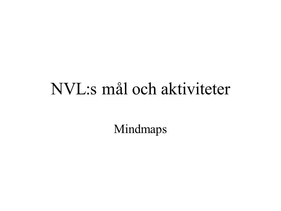 NVL:s mål och aktiviteter Mindmaps