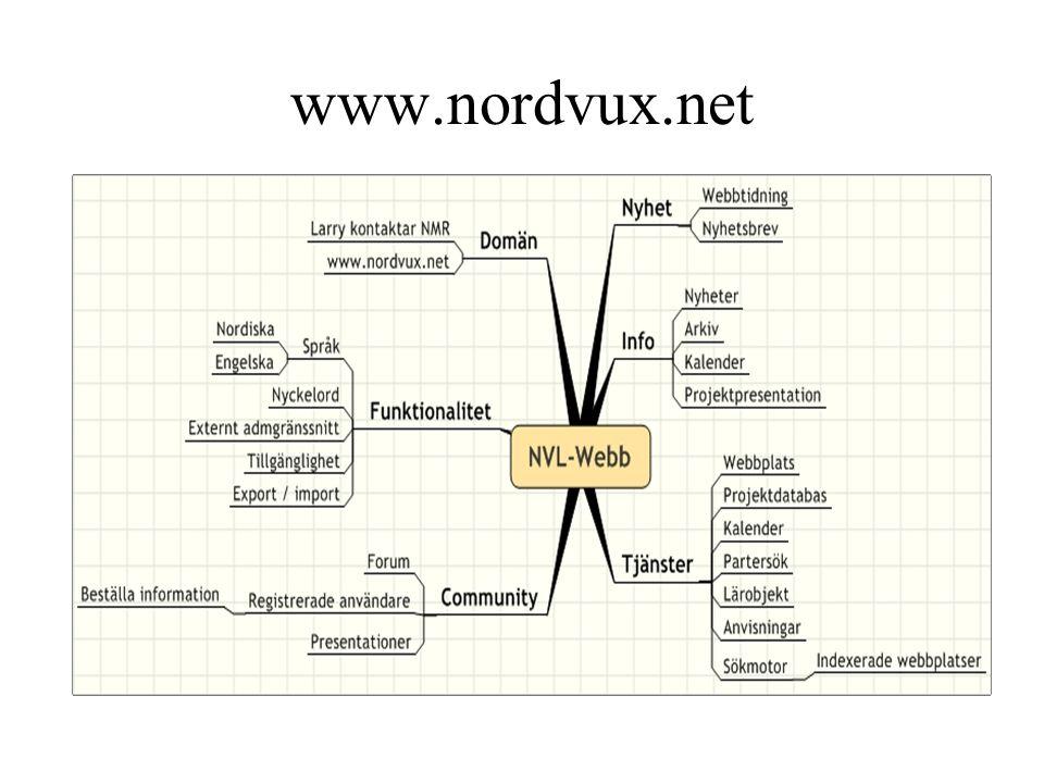 www.nordvux.net