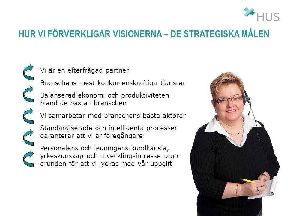 HUR VI FÖRVERKLIGAR VISIONERNA – DE STRATEGISKA MÅLEN Vi är en efterfrågad partner Branschens mest konkurrenskraftiga tjänster Balanserad ekonomi och