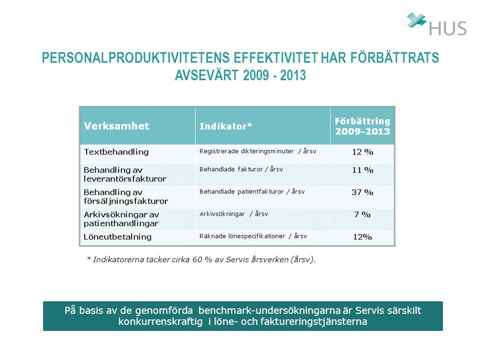 PERSONALPRODUKTIVITETENS EFFEKTIVITET HAR FÖRBÄTTRATS AVSEVÄRT 2009 - 2013 På basis av de genomförda benchmark-undersökningarna är Servis särskilt konkurrenskraftig i löne- och faktureringstjänsterna * Indikatorerna täcker cirka 60 % av Servis årsverken (årsv).