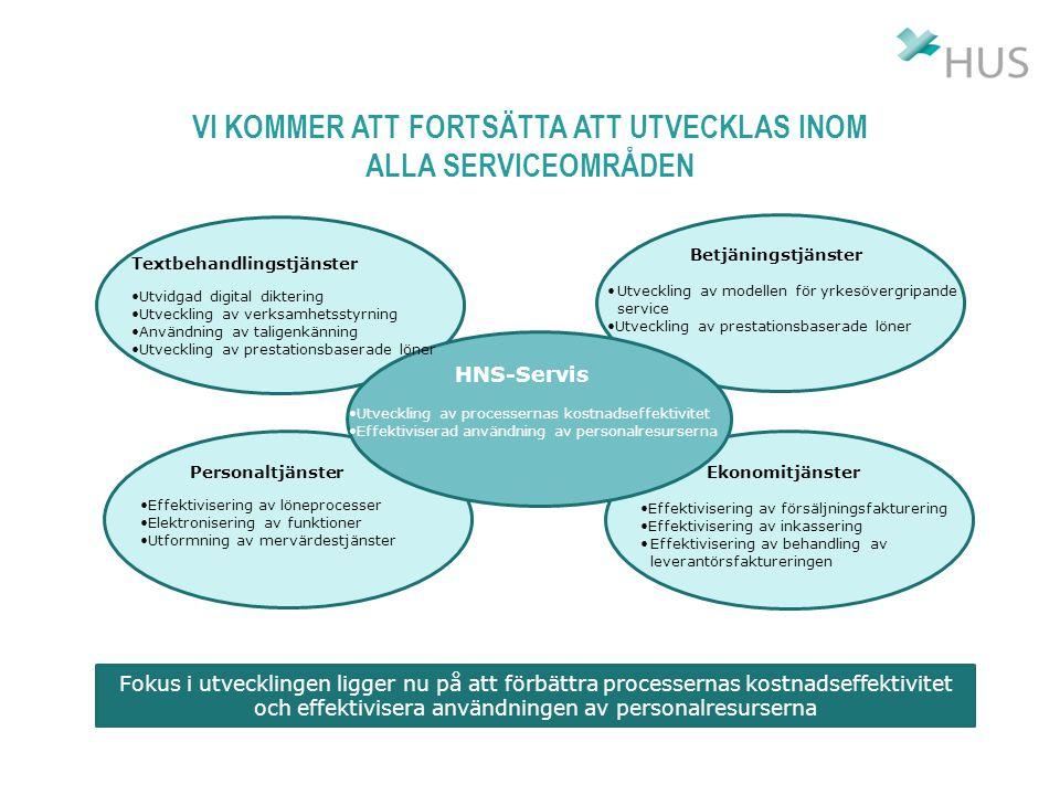 VI KOMMER ATT FORTSÄTTA ATT UTVECKLAS INOM ALLA SERVICEOMRÅDEN Fokus i utvecklingen ligger nu på att förbättra processernas kostnadseffektivitet och effektivisera användningen av personalresurserna Betjäningstjänster Utveckling av modellen för yrkesövergripande service Utveckling av prestationsbaserade löner Personaltjänster Effektivisering av löneprocesser Elektronisering av funktioner Utformning av mervärdestjänster Ekonomitjänster Effektivisering av försäljningsfakturering Effektivisering av inkassering Effektivisering av behandling av leverantörsfaktureringen HNS-Servis Utveckling av processernas kostnadseffektivitet Effektiviserad användning av personalresurserna Textbehandlingstjänster Utvidgad digital diktering Utveckling av verksamhetsstyrning Användning av taligenkänning Utveckling av prestationsbaserade löner
