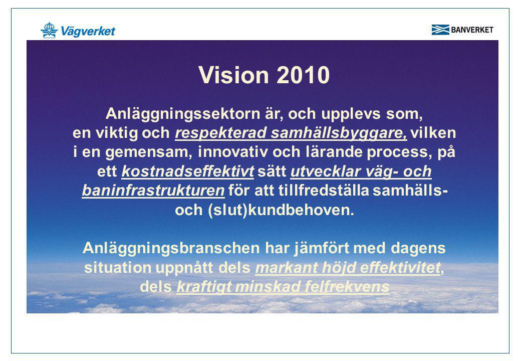 Vision 2010 Anläggningssektorn är, och upplevs som, en viktig och respekterad samhällsbyggare, vilken i en gemensam, innovativ och lärande process, på
