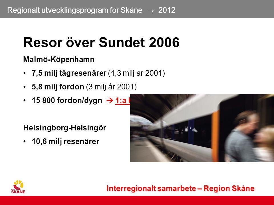 Regionalt utvecklingsprogram för Skåne → 2012 13 Resor över Sundet 2006 Malmö-Köpenhamn 7,5 milj tågresenärer (4,3 milj år 2001) 5,8 milj fordon (3 mi