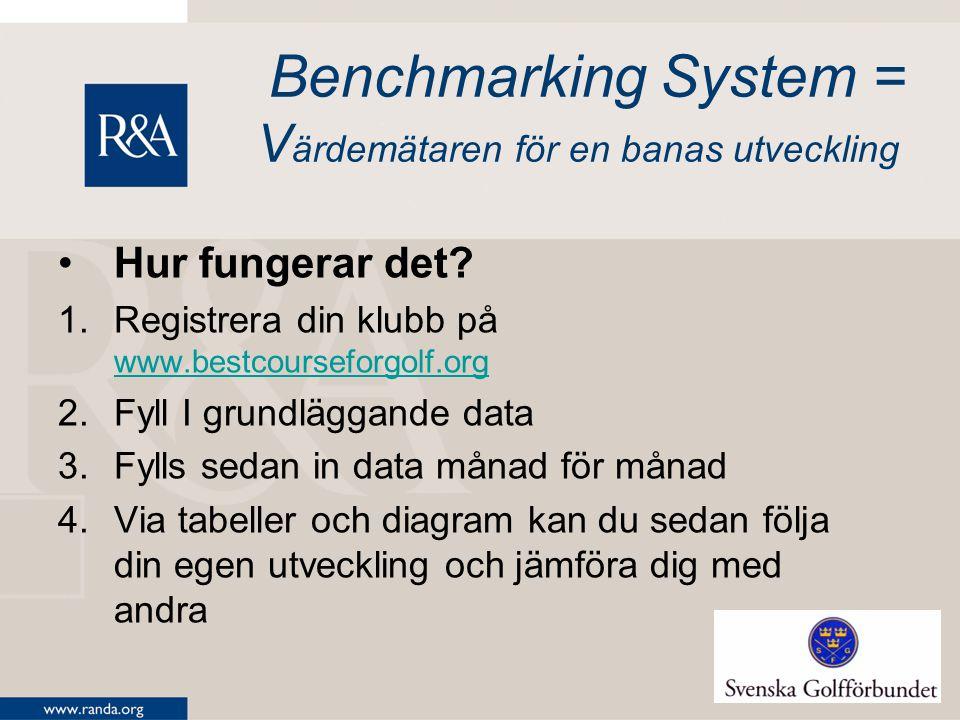 Benchmarking System = V ärdemätaren för en banas utveckling Hur fungerar det.