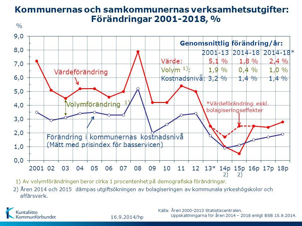 Verksamhetens och investeringarnas kassaflöde samt ökningen av lånestocken inom den kommunala sektorn åren 1997-2018, md € (uppskattningar enligt hållbarhetsberäkningen) Verksamhetens och investeringarnas kassaflöde är ett mellanresultat i finansieringsanalysen.
