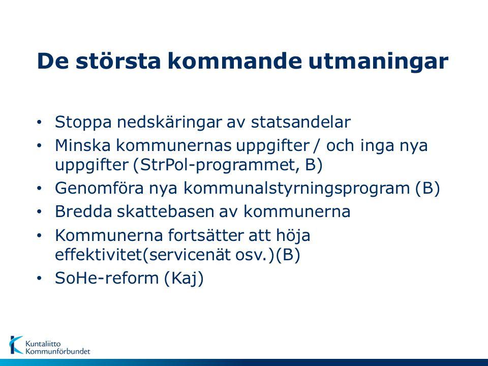 De största kommande utmaningar Stoppa nedskäringar av statsandelar Minska kommunernas uppgifter / och inga nya uppgifter (StrPol-programmet, B) Genomf