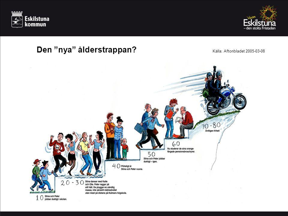 """Den """"nya"""" ålderstrappan? Källa: Aftonbladet 2005-03-08"""
