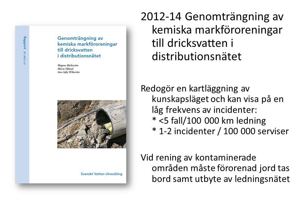 2012-14 Genomträngning av kemiska markföroreningar till dricksvatten i distributionsnätet Redogör en kartläggning av kunskapsläget och kan visa på en