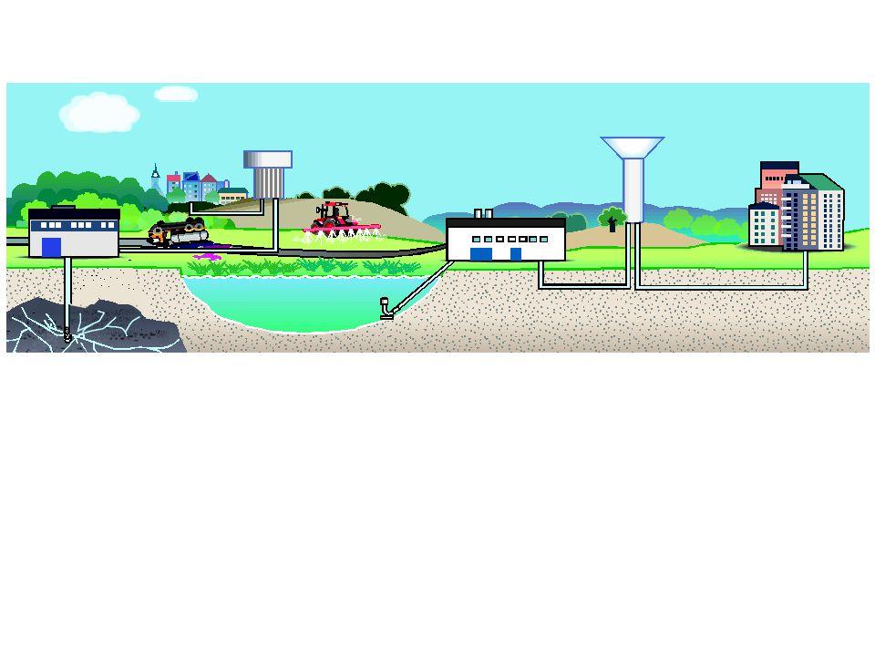 Riskbaserat beslutsstöd för säkert dricksvatten Projektets övergripande syfte: Utveckla metoder för beslutsstöd som kan leda till en kostnadseffektiv och hållbar minskning av hälsorisker från mikrobiologisk förorening av dricksvatten Projektperiod: 2014-2017 Finansiär: Svenskt Vatten Utveckling Samarbete: Forskare, VA-bransch och myndigheter Forskare från olika ämnesområden