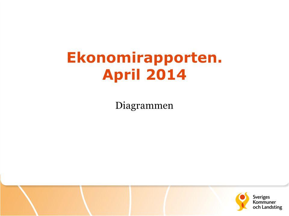 Ekonomirapporten. April 2014 Diagrammen