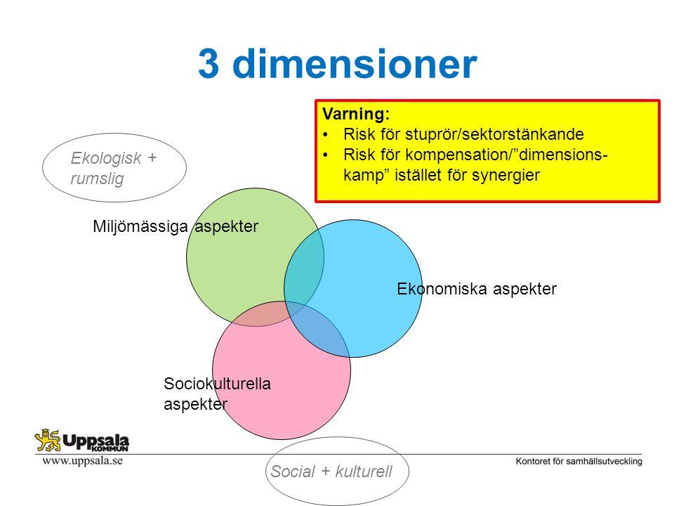 3 dimensioner Miljömässiga aspekter Ekonomiska aspekter Sociokulturella aspekter Ekologisk + rumslig Social + kulturell Varning: Risk för stuprör/sekt