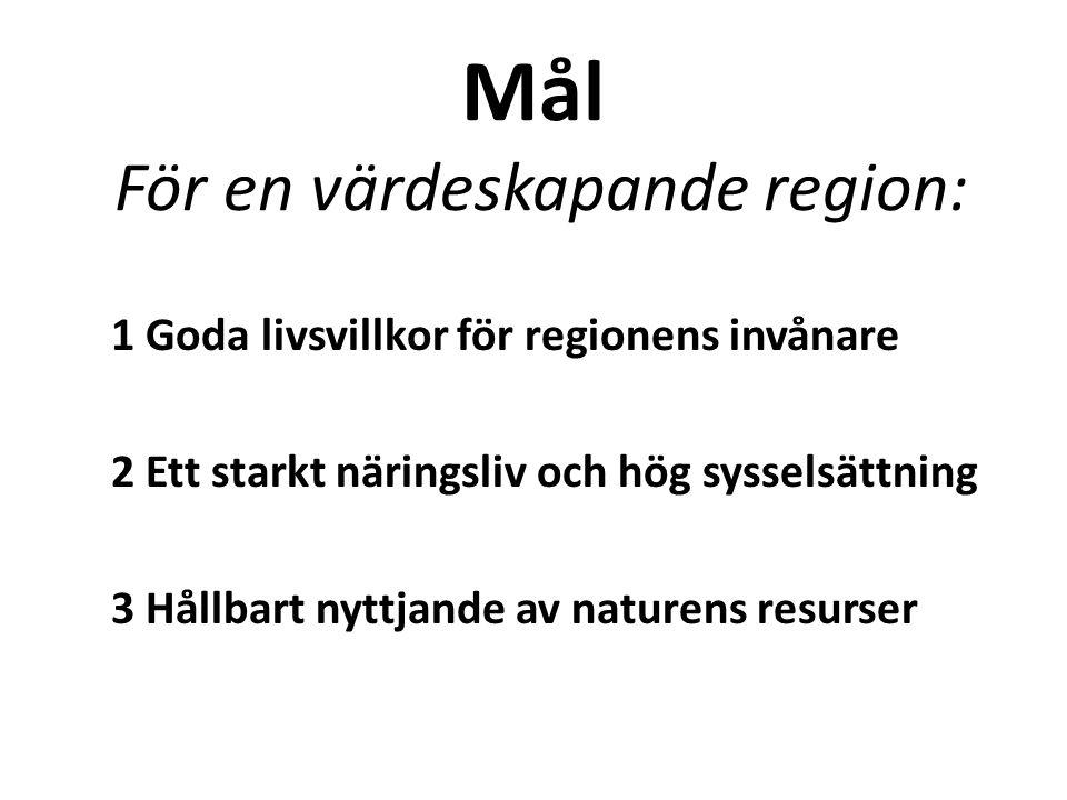 Mål För en värdeskapande region: 1 Goda livsvillkor för regionens invånare 2 Ett starkt näringsliv och hög sysselsättning 3 Hållbart nyttjande av naturens resurser