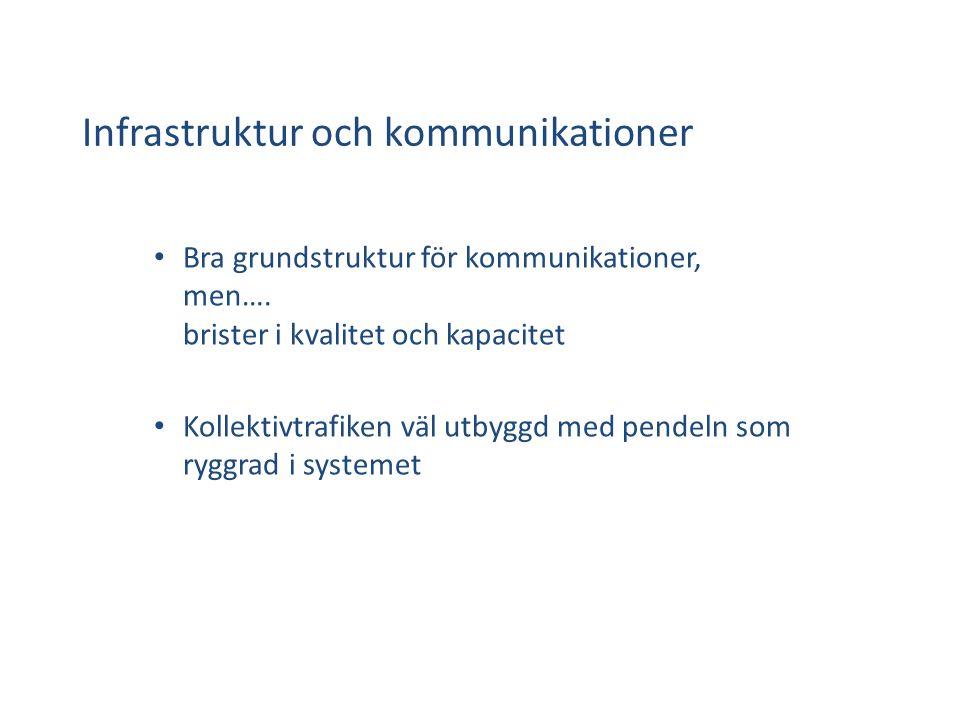 Infrastruktur och kommunikationer Bra grundstruktur för kommunikationer, men….